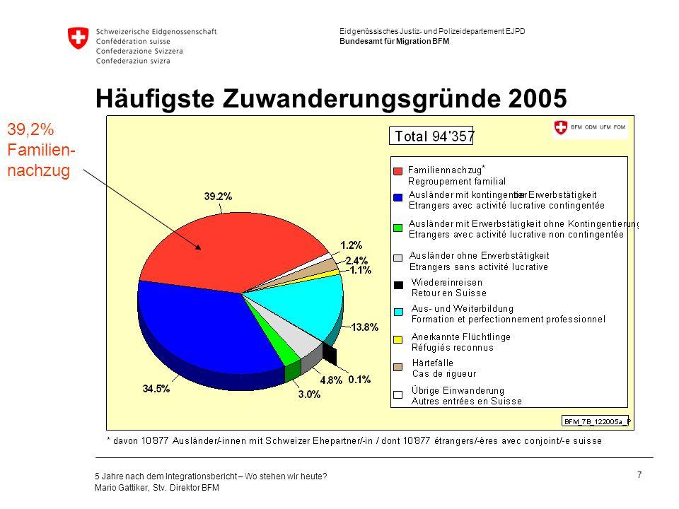 Häufigste Zuwanderungsgründe 2005