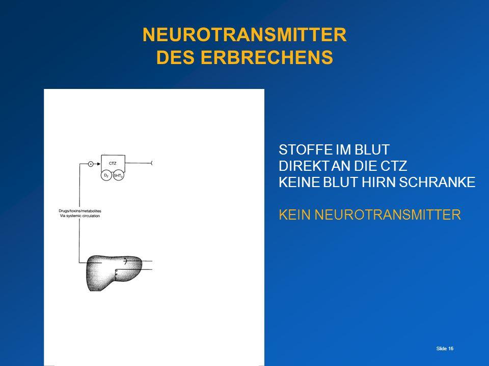 NEUROTRANSMITTER DES ERBRECHENS