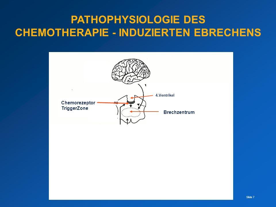 CHEMOTHERAPIE - INDUZIERTEN EBRECHENS