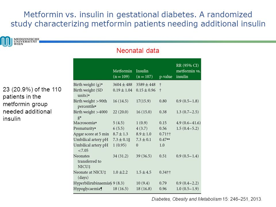 Metformin vs. insulin in gestational diabetes