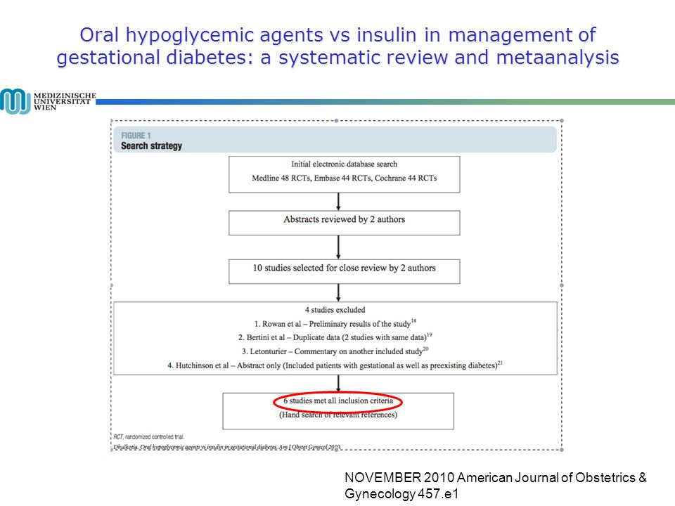 Oral hypoglycemic agents vs insulin in management of gestational diabetes: a systematic review and metaanalysis