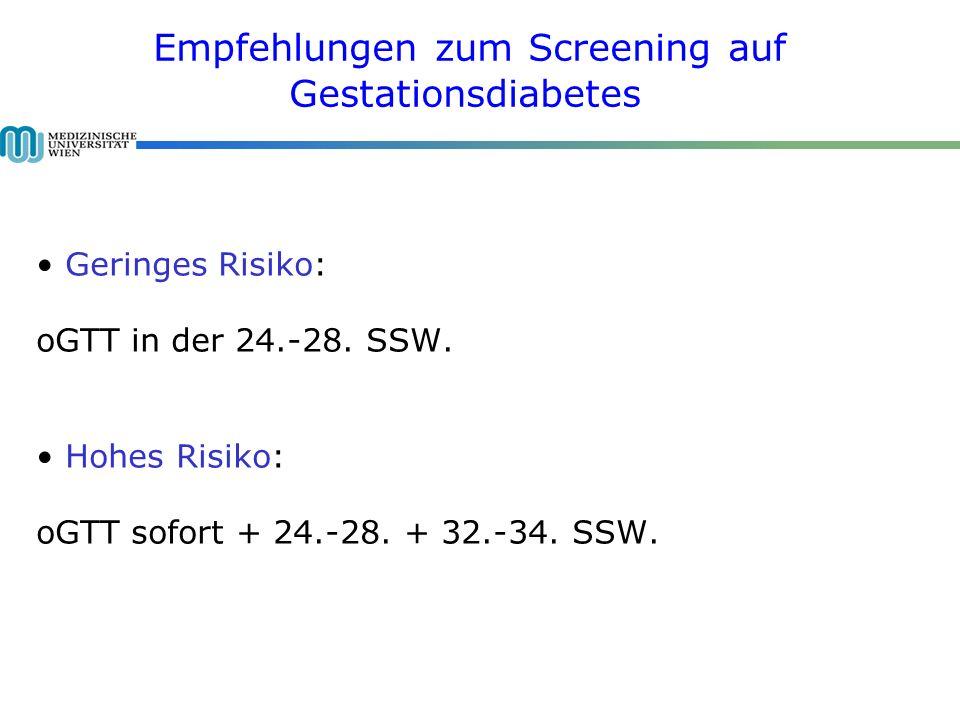 Empfehlungen zum Screening auf Gestationsdiabetes