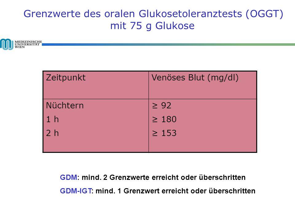Grenzwerte des oralen Glukosetoleranztests (OGGT) mit 75 g Glukose