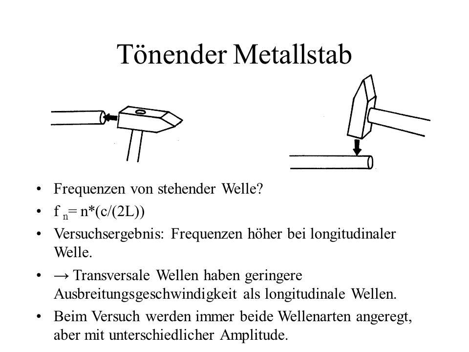 Tönender Metallstab Frequenzen von stehender Welle f n= n*(c/(2L))