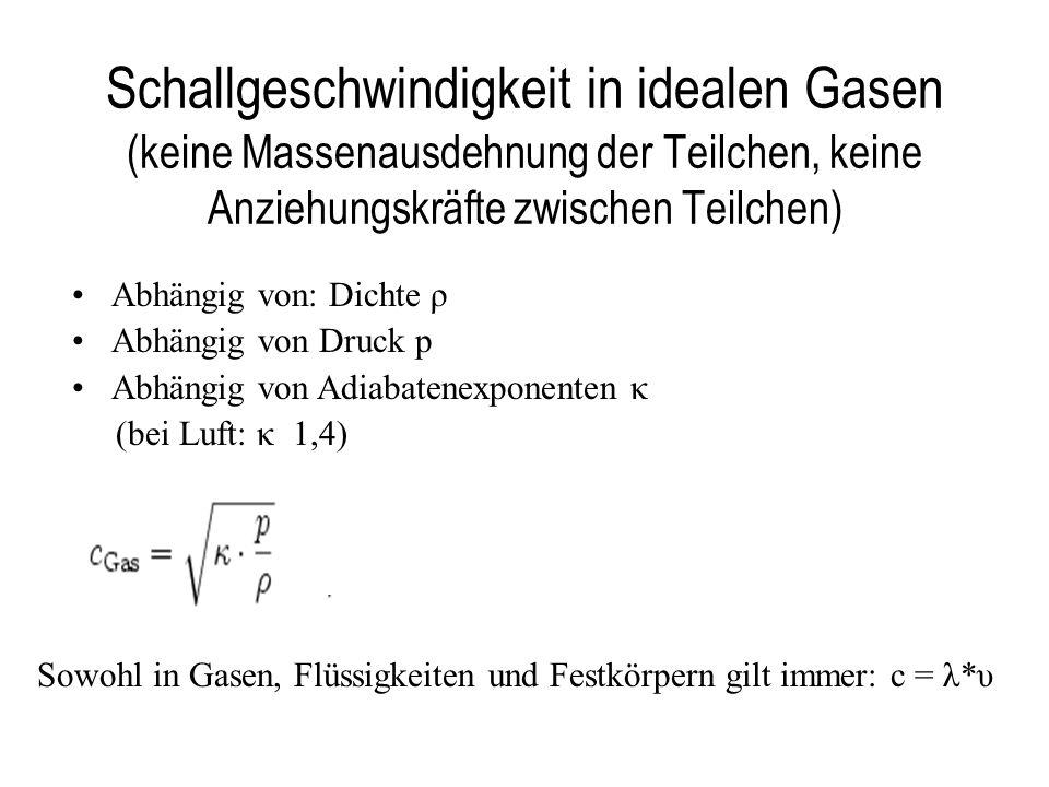 Schallgeschwindigkeit in idealen Gasen (keine Massenausdehnung der Teilchen, keine Anziehungskräfte zwischen Teilchen)