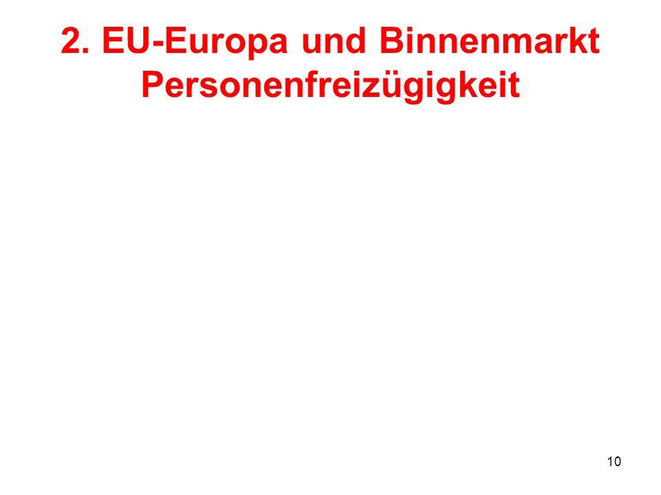 2. EU-Europa und Binnenmarkt Personenfreizügigkeit