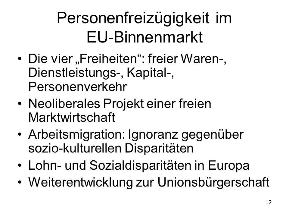 Personenfreizügigkeit im EU-Binnenmarkt