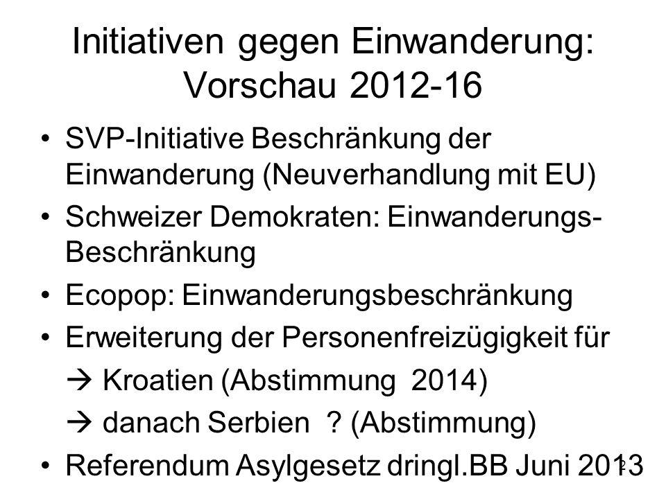 Initiativen gegen Einwanderung: Vorschau 2012-16