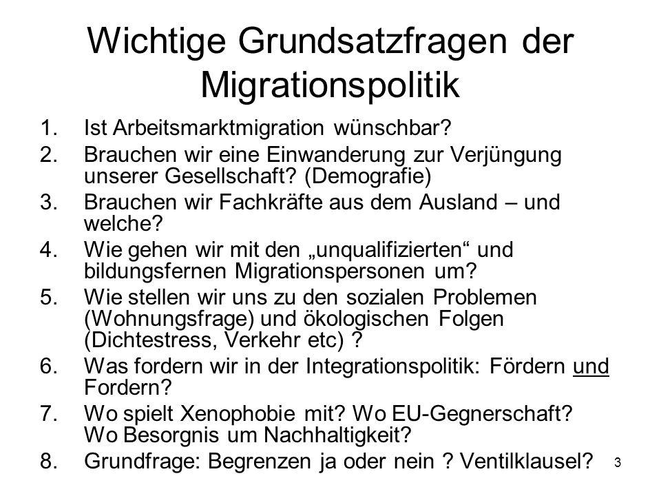 Wichtige Grundsatzfragen der Migrationspolitik