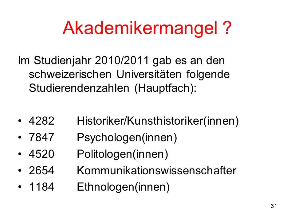 Akademikermangel Im Studienjahr 2010/2011 gab es an den schweizerischen Universitäten folgende Studierendenzahlen (Hauptfach):