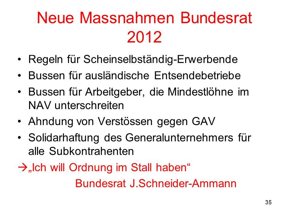 Neue Massnahmen Bundesrat 2012