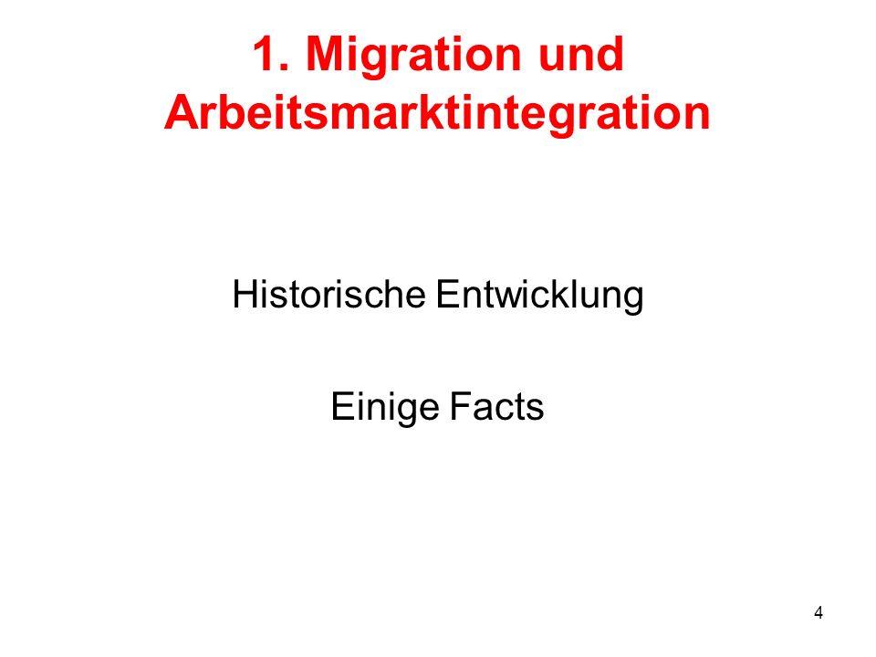 1. Migration und Arbeitsmarktintegration