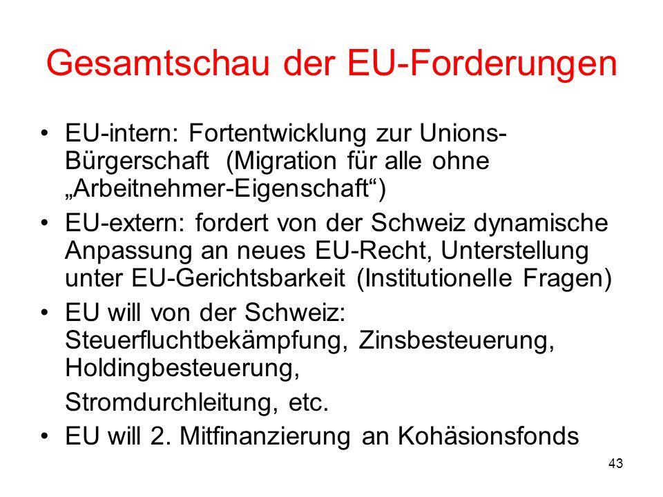 Gesamtschau der EU-Forderungen