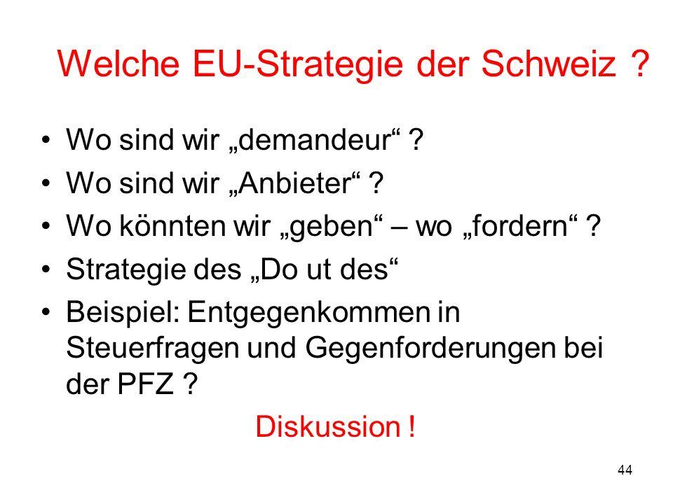 Welche EU-Strategie der Schweiz