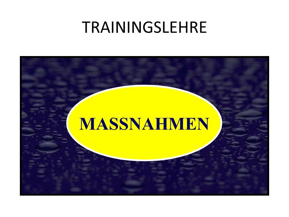 TRAININGSLEHRE MASSNAHMEN