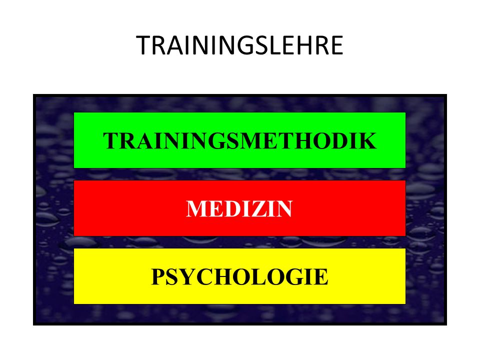 TRAININGSLEHRE TRAININGSMETHODIK MEDIZIN PSYCHOLOGIE