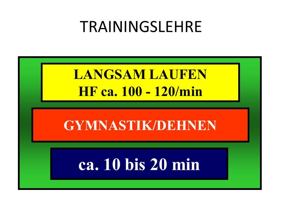 TRAININGSLEHRE ca. 10 bis 20 min LANGSAM LAUFEN HF ca. 100 - 120/min