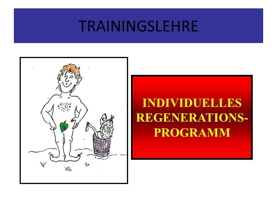 TRAININGSLEHRE INDIVIDUELLES REGENERATIONS- PROGRAMM