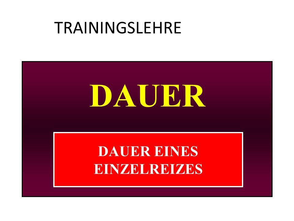 TRAININGSLEHRE DAUER DAUER EINES EINZELREIZES