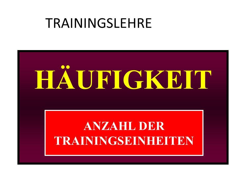 TRAININGSLEHRE HÄUFIGKEIT ANZAHL DER TRAININGSEINHEITEN