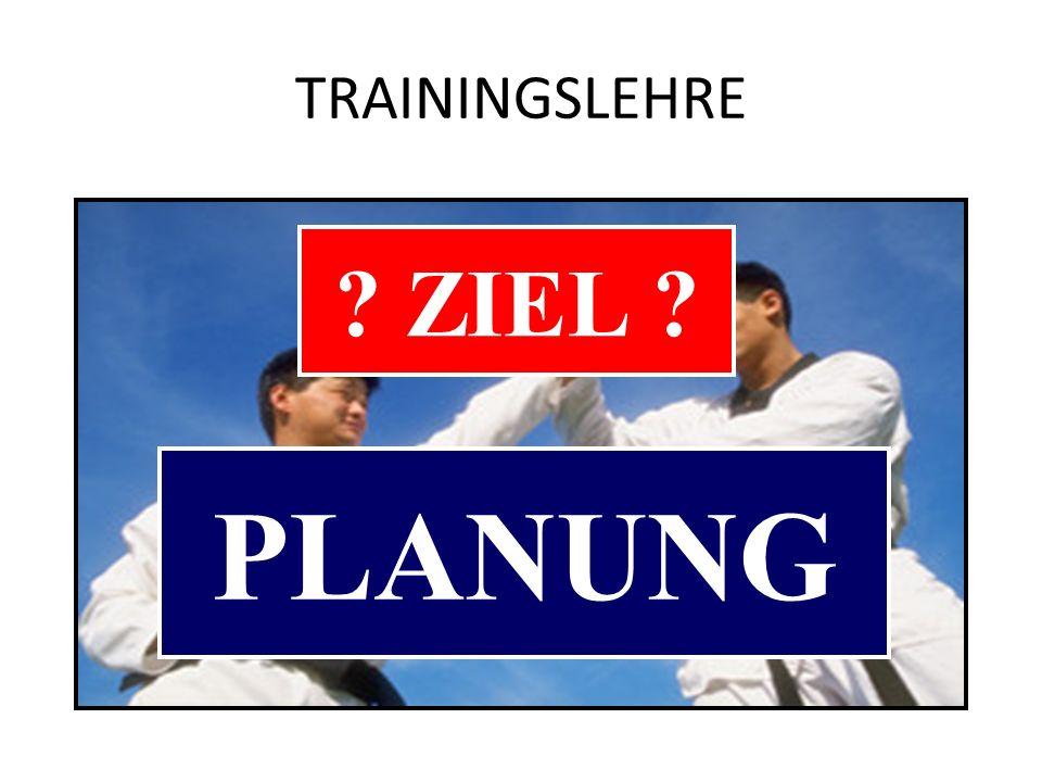 TRAININGSLEHRE ZIEL PLANUNG