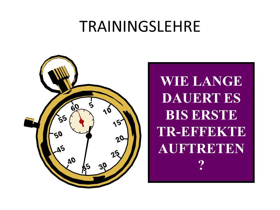 TRAININGSLEHRE WIE LANGE DAUERT ES BIS ERSTE TR-EFFEKTE AUFTRETEN