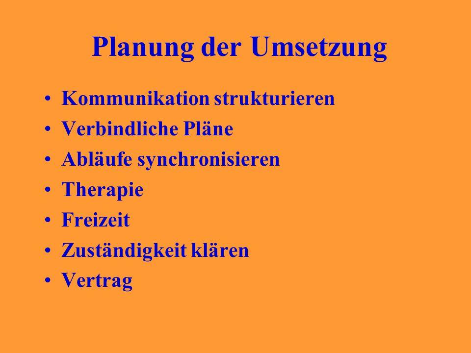 Planung der Umsetzung Kommunikation strukturieren Verbindliche Pläne