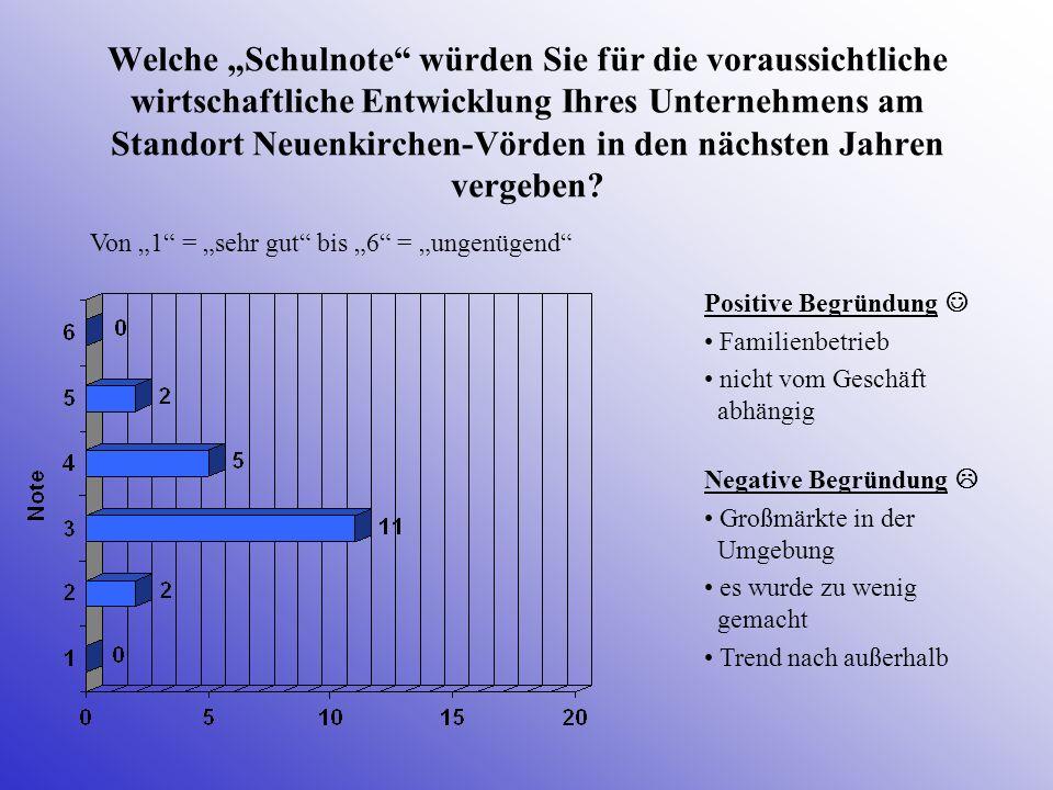 """Welche """"Schulnote würden Sie für die voraussichtliche wirtschaftliche Entwicklung Ihres Unternehmens am Standort Neuenkirchen-Vörden in den nächsten Jahren vergeben"""