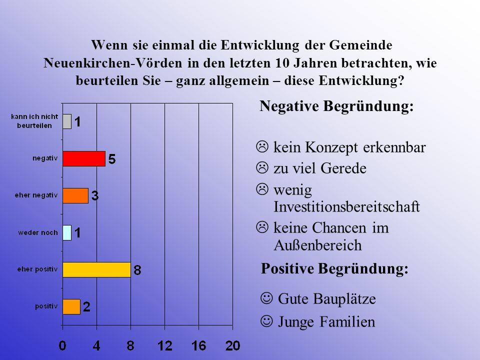Negative Begründung: Positive Begründung: