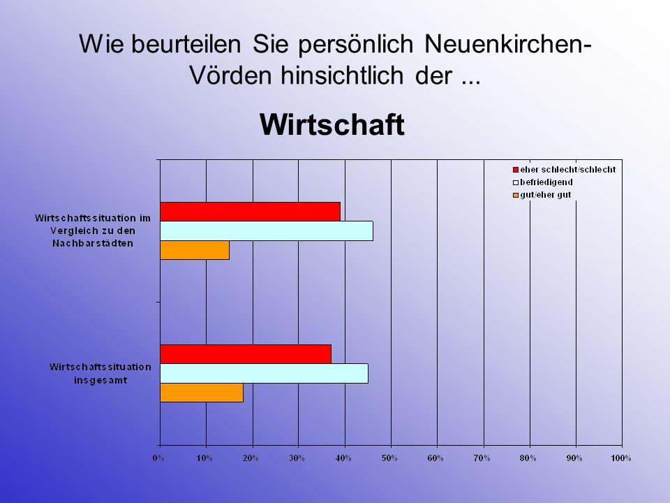 Wie beurteilen Sie persönlich Neuenkirchen-Vörden hinsichtlich der ...