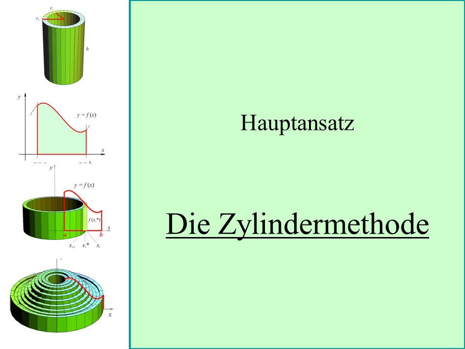 Hauptansatz Die Zylindermethode