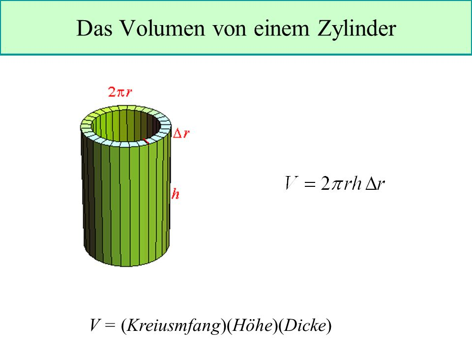 Das Volumen von einem Zylinder