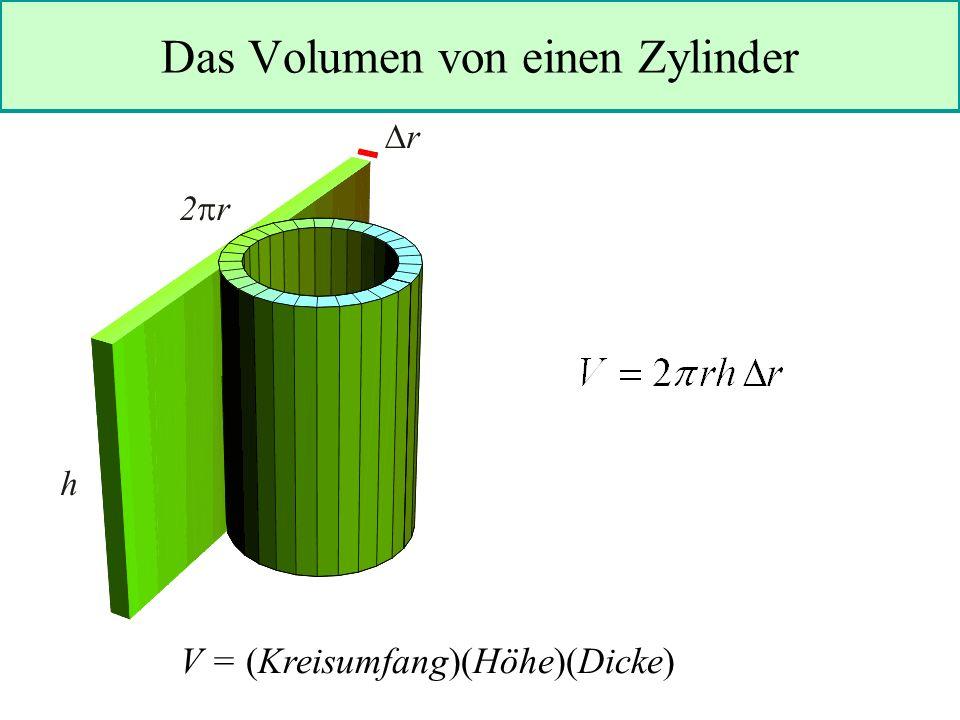 Das Volumen von einen Zylinder