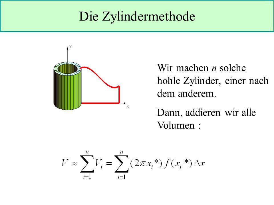 Die Zylindermethode Wir machen n solche hohle Zylinder, einer nach dem anderem.