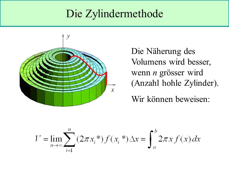 Die Zylindermethode Die Näherung des Volumens wird besser, wenn n grösser wird (Anzahl hohle Zylinder).