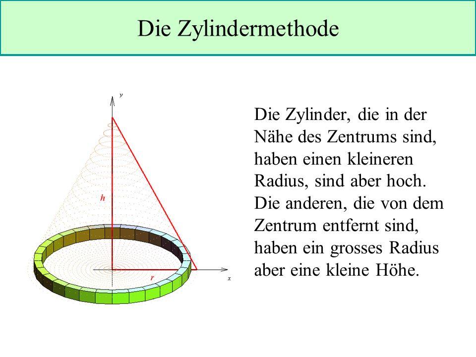 Die Zylindermethode