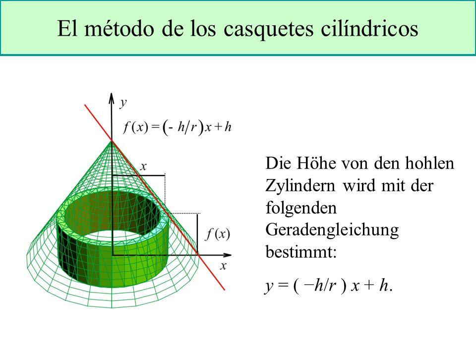 El método de los casquetes cilíndricos