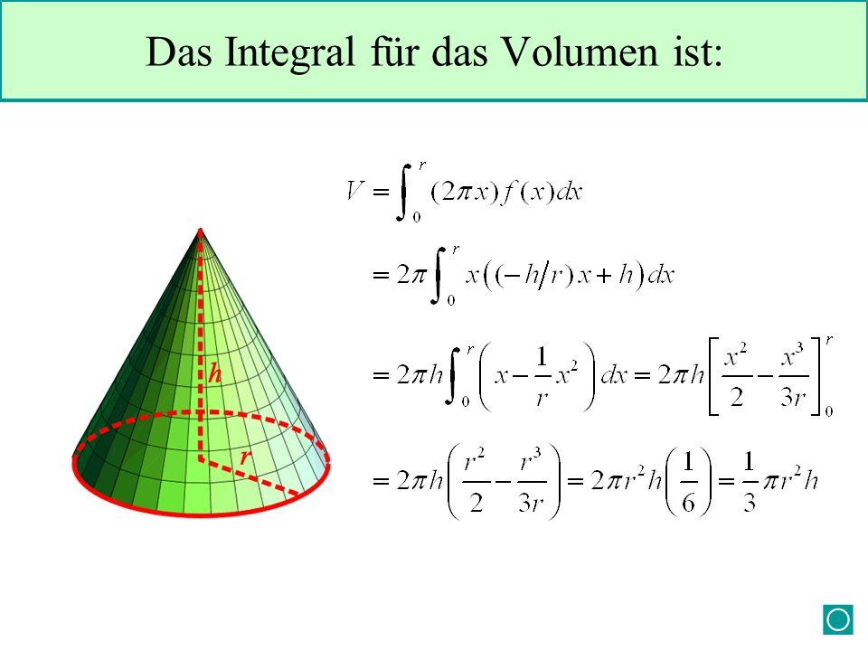 Das Integral für das Volumen ist: