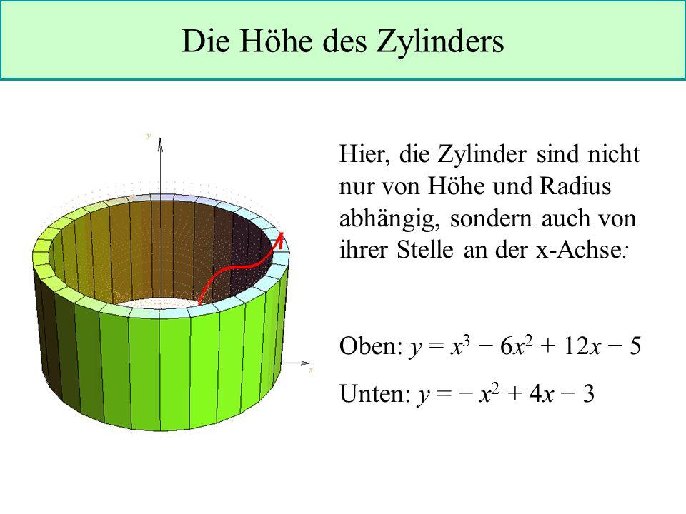 Die Höhe des Zylinders Hier, die Zylinder sind nicht nur von Höhe und Radius abhängig, sondern auch von ihrer Stelle an der x-Achse: