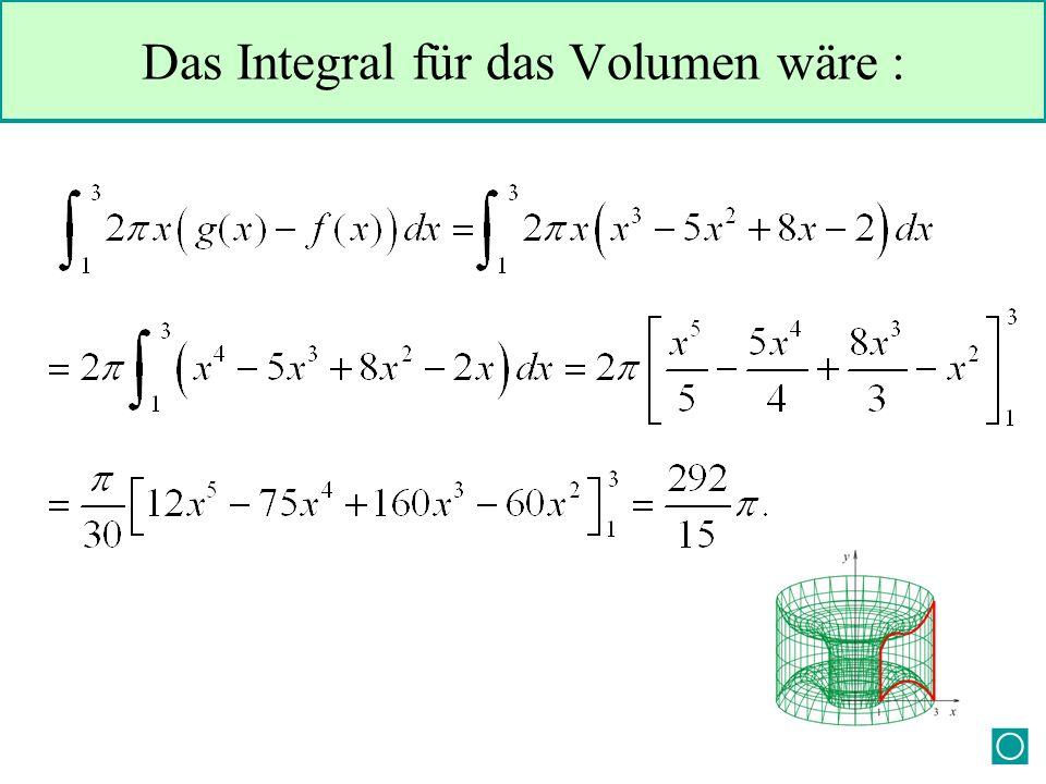 Das Integral für das Volumen wäre :