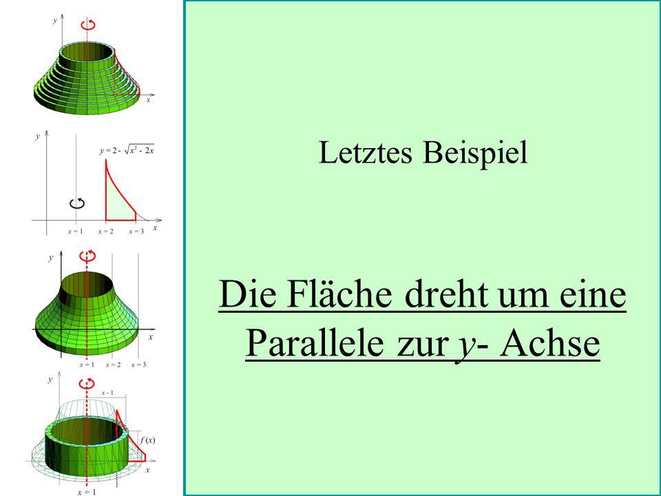 Letztes Beispiel Die Fläche dreht um eine Parallele zur y- Achse
