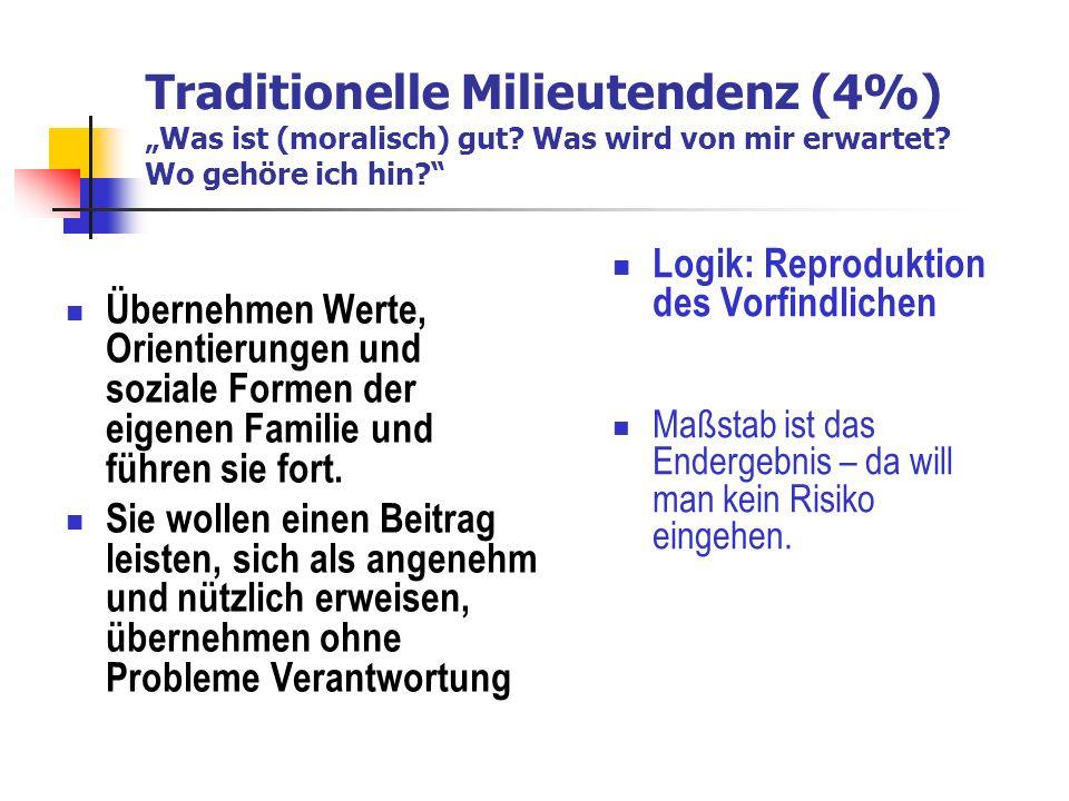 """Traditionelle Milieutendenz (4%) """"Was ist (moralisch) gut"""