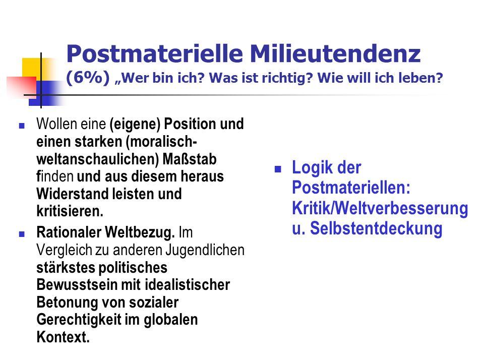 """Postmaterielle Milieutendenz (6%) """"Wer bin ich. Was ist richtig"""