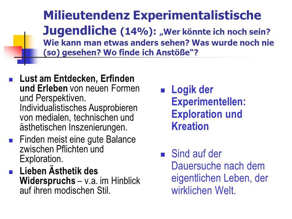 """Milieutendenz Experimentalistische Jugendliche (14%): """"Wer könnte ich noch sein Wie kann man etwas anders sehen Was wurde noch nie (so) gesehen Wo finde ich Anstöße"""