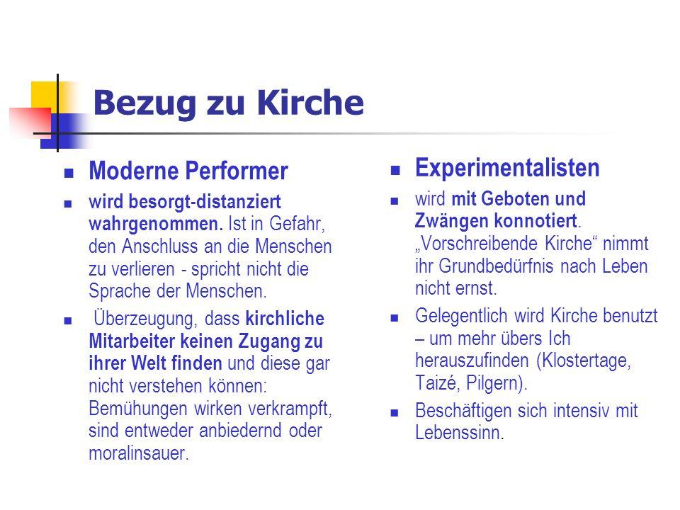 Bezug zu Kirche Experimentalisten Moderne Performer