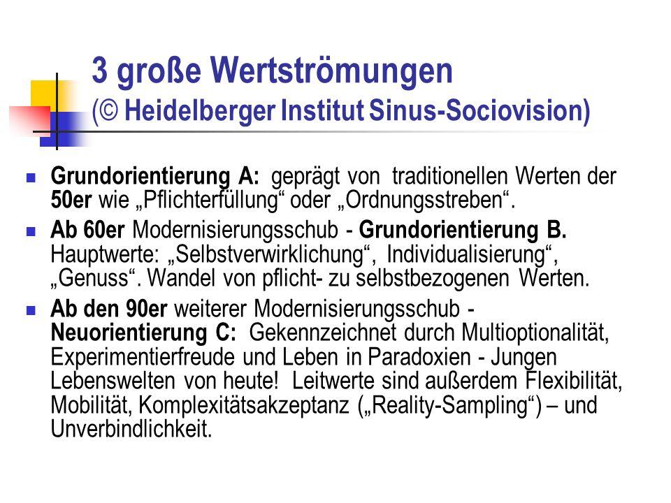 3 große Wertströmungen (© Heidelberger Institut Sinus-Sociovision)