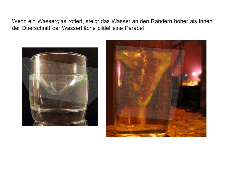 Wenn ein Wasserglas rotiert, steigt das Wasser an den Rändern höher als innen, der Querschnitt der Wasserfläche bildet eine Parabel