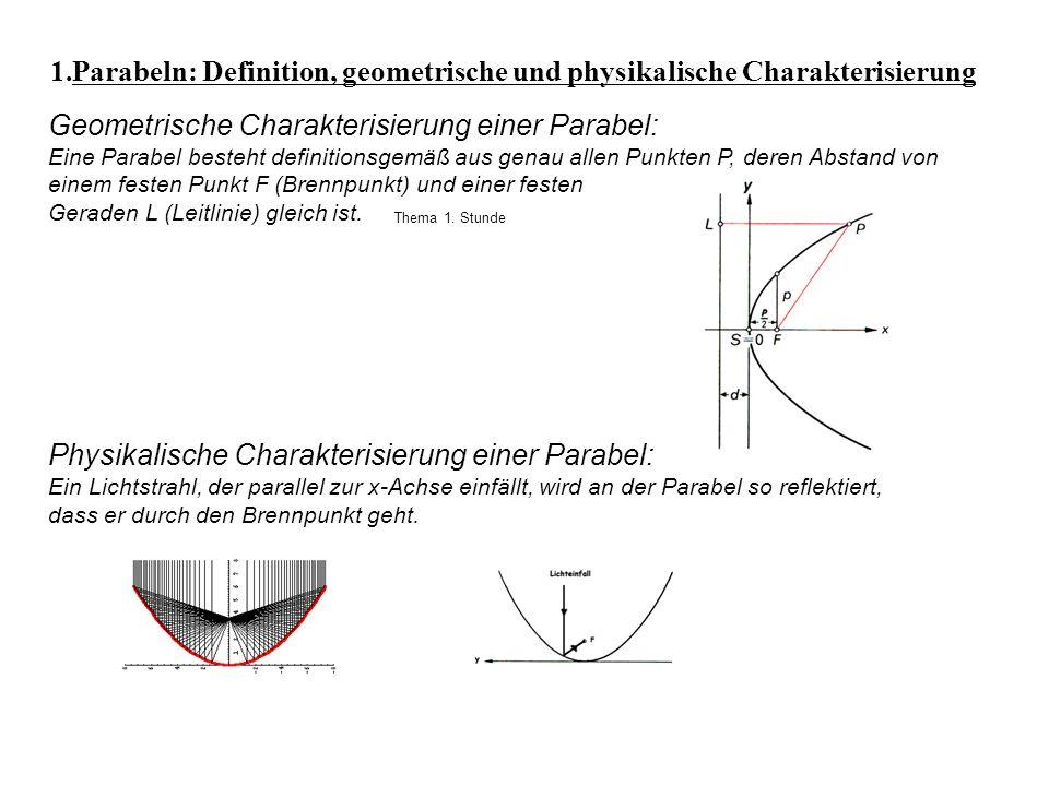 Parabeln: Definition, geometrische und physikalische Charakterisierung