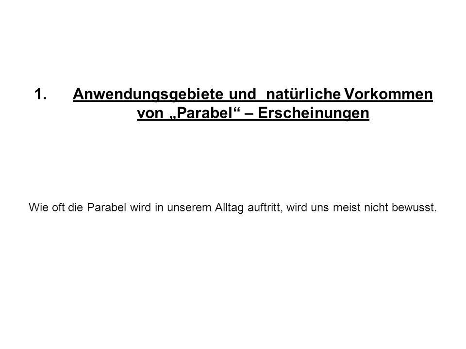 """Anwendungsgebiete und natürliche Vorkommen von """"Parabel – Erscheinungen"""