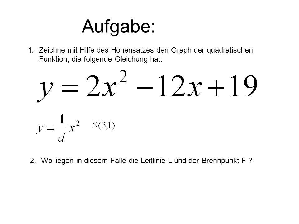 Aufgabe: Zeichne mit Hilfe des Höhensatzes den Graph der quadratischen Funktion, die folgende Gleichung hat: